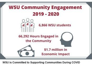 WSU is Committed to Supporting Communities During COVID