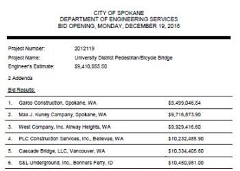 University District Gateway Bridge - bid results