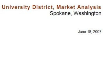 University District Market Analysis